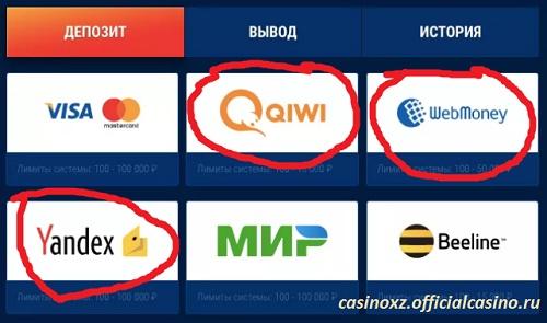 Платежные системы для моментального вывода денег из казино